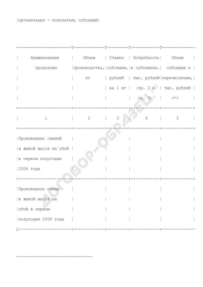 Справка-расчет на предоставление в 2008 году субсидий на комбикорма организации (образец). Страница 2