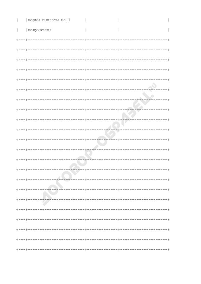 Справка-расчет начисленных трансфертов для подтверждения денежных обязательств, подлежащих исполнению за счет средств бюджета г. Дубны Московской области. Страница 2