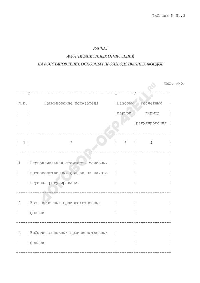 Расчет амортизационных отчислений на восстановление основных производственных фондов. Страница 1