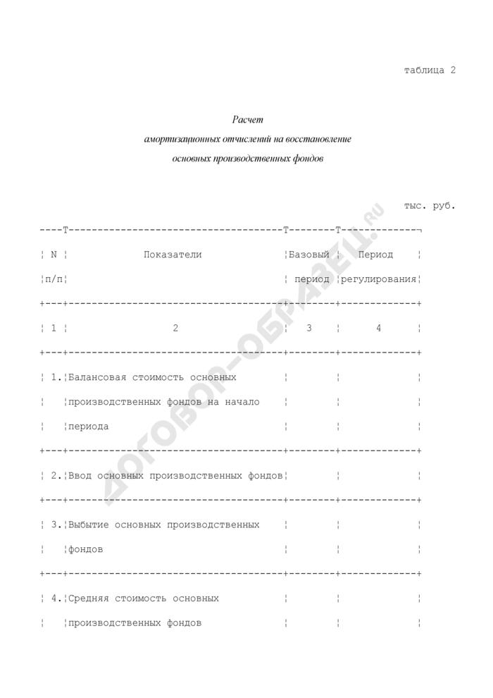 Расчет амортизационных отчислений на восстановление основных производственных фондов (в области расчета сбытовых надбавок гарантирующих поставщиков электрической энергии). Страница 1
