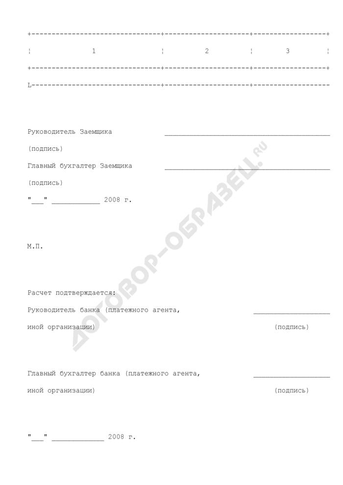 Форма расчета компенсации расходов по уплате процентов по займам для обеспечения финансирования плана (программы) по газификации Московской области. Страница 2