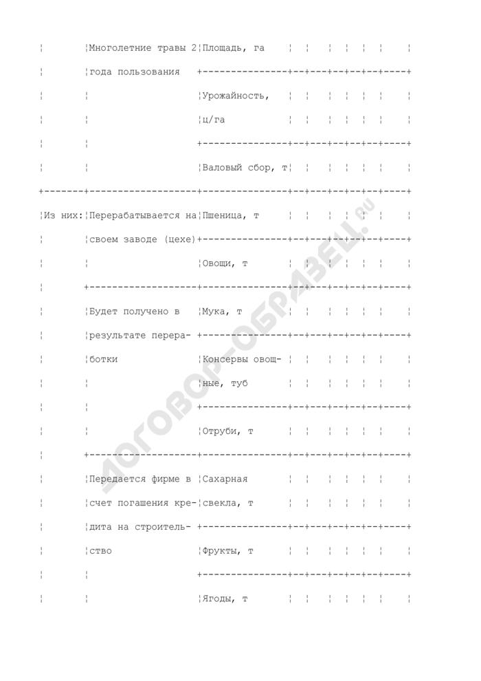Форма расчета объемов производства и реализации продукции с мелиорированных земель. Форма N 1. Страница 2