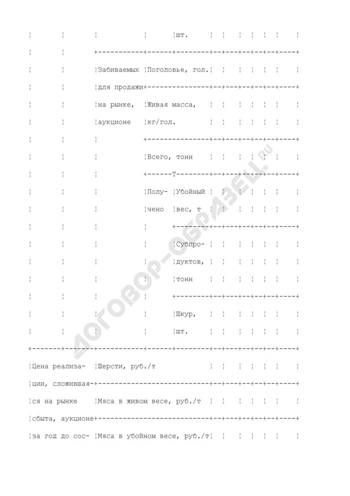 Форма расчета объемов производства и реализации продукции обводненных пастбищ. Форма N 3. Страница 3