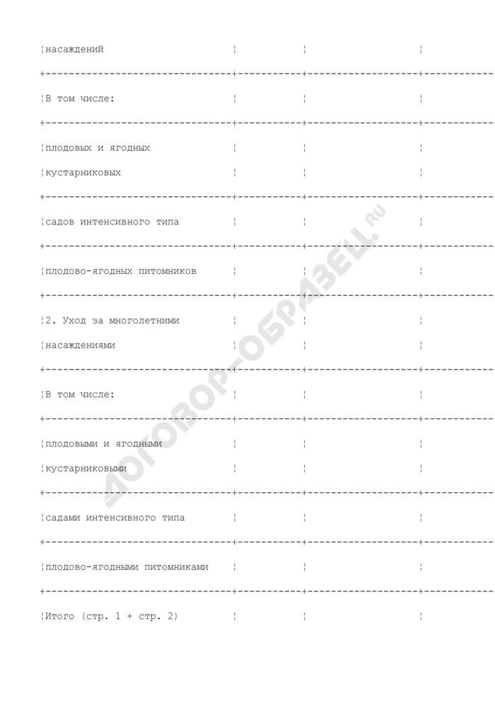 Форма расчета размера субсидии на возмещение части затрат на закладку и уход за многолетними насаждениями в Московской области. Страница 2