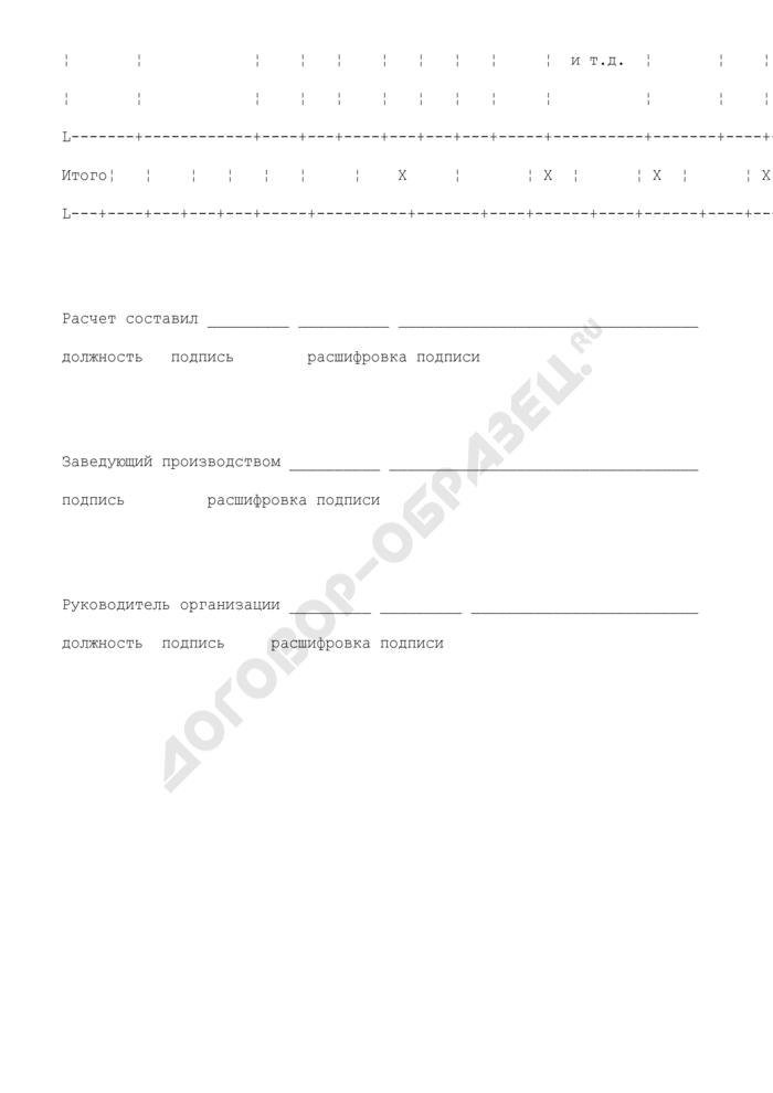 Контрольный расчет расхода продуктов по нормам рецептур на выпущенные изделия. Унифицированная форма N ОП-17. Страница 3