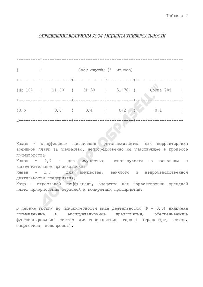 Расчет арендной платы за объекты инженерного и коммунального назначения. Страница 3