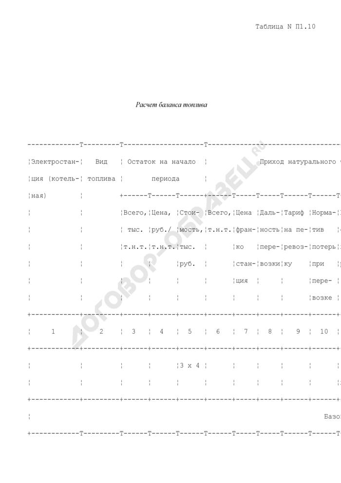Расчет баланса топлива (таблица N П1.10). Страница 1