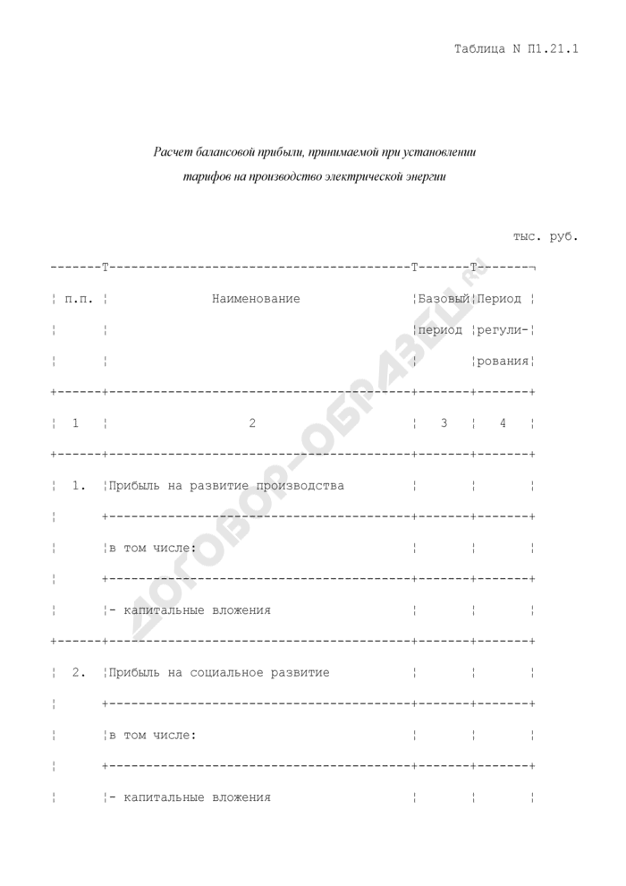 Расчет балансовой прибыли, принимаемой при установлении тарифов на производство электрической энергии (таблица N П1.21.1). Страница 1