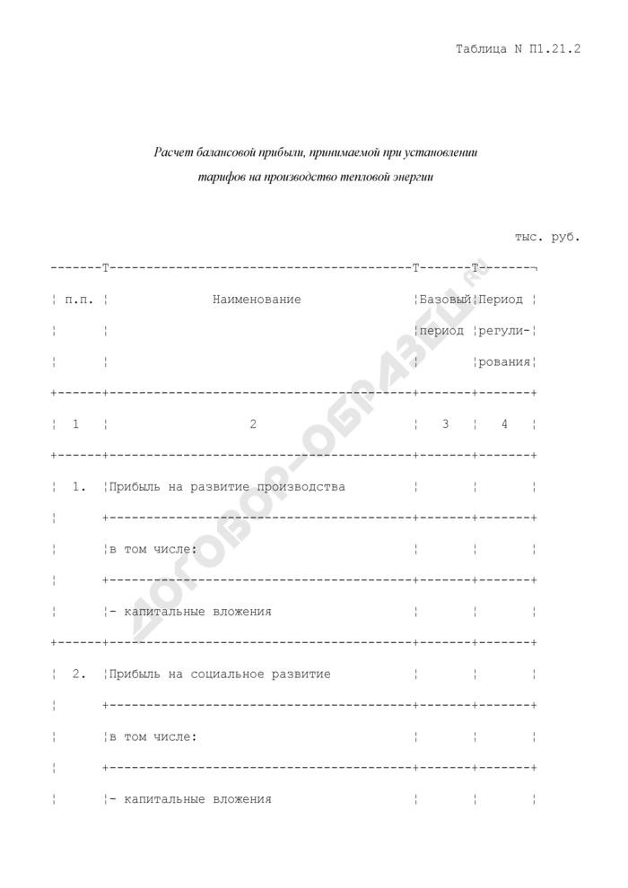Расчет балансовой прибыли, принимаемой при установлении тарифов на производство тепловой энергии (таблица N П1.21.2). Страница 1