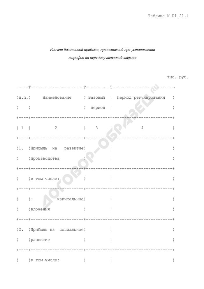 Расчет балансовой прибыли, принимаемой при установлении тарифов на передачу тепловой энергии (таблица N П1.21.4). Страница 1