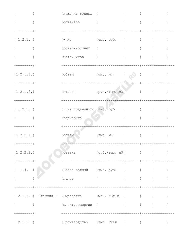 Расчет водного налога. Форма N 13. Страница 2