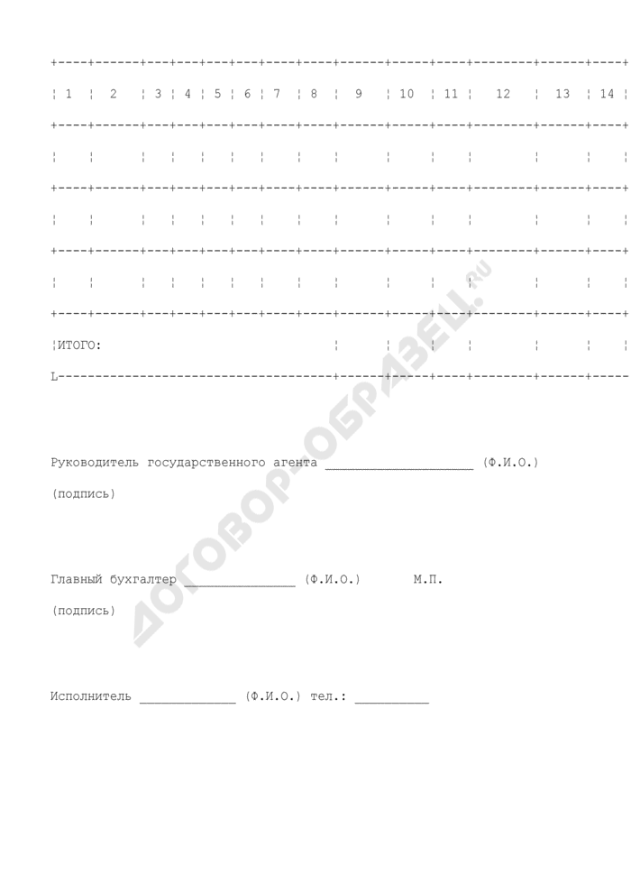 Расчет вознаграждения государственного агента. Страница 2