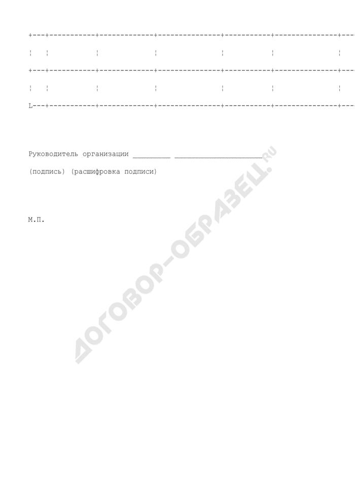 Расчет выпадающих доходов организаций, предоставляющих населению коммунальные услуги по тарифам, не обеспечивающим возмещение издержек за 2009 год, по муниципальному образованию Московской области. Страница 2