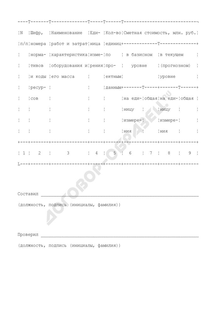 Локальный сметный расчет (локальная смета) при большой номенклатуре ресурсных показателей. Форма N 4а. Страница 2