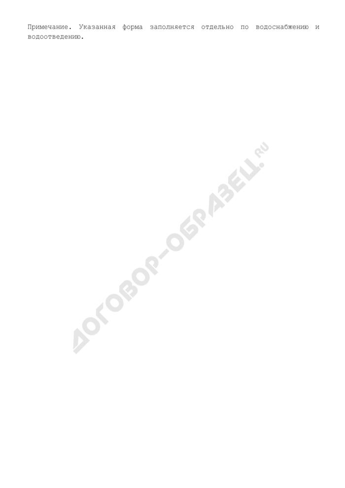 Расчет годовых объемов услуг, оказываемых организацией коммунального комплекса Воскресенского муниципального района Московской области. Страница 3