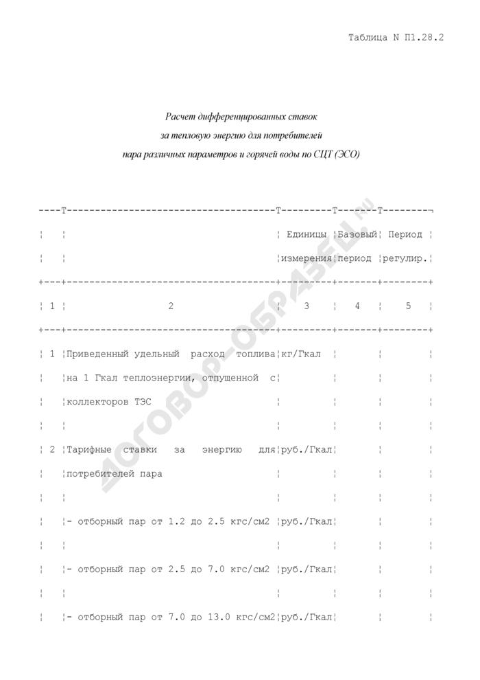 Расчет дифференцированных ставок за тепловую энергию для потребителей пара различных параметров и горячей воды по системе центрального теплоснабжения (энергоснабжающей организации) (таблица N П1.28.2). Страница 1