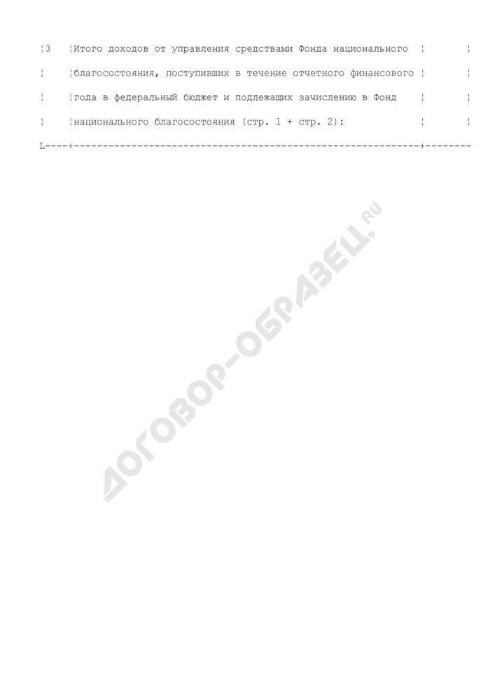 Расчет доходов от управления средствами Фонда национального благосостояния, подлежащих зачислению в Фонд национального благосостояния. Страница 2