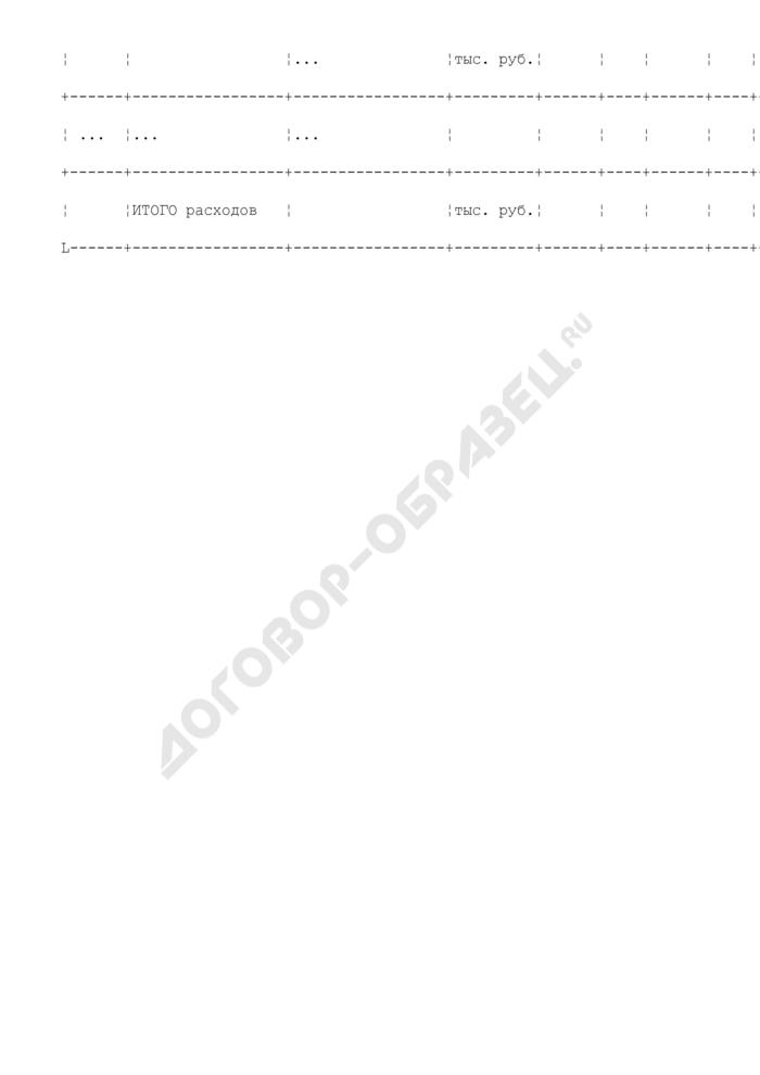 Расчет других прочих расходов. Форма N 22. Страница 3