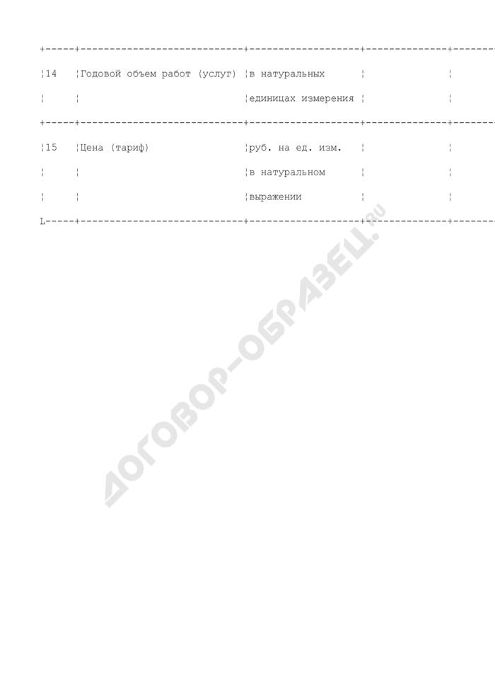 Расчет единичной (предельной) цены (тарифа) на выполнение работы или оказание услуги. Форма N 7. Страница 3