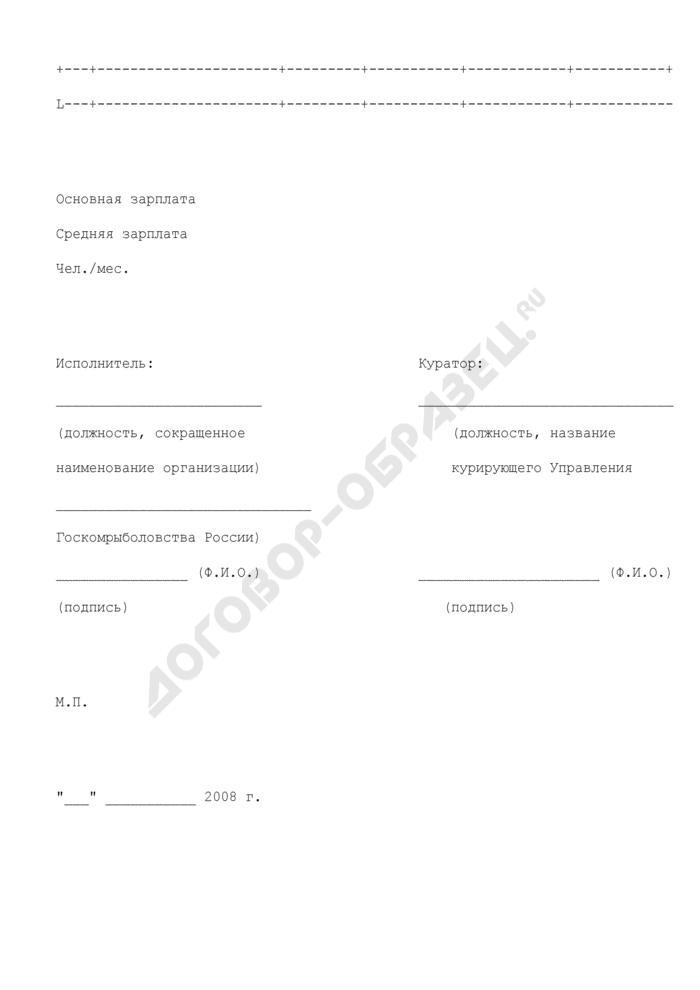 """Расчет затрат на заработную плату (приложение к протоколу согласования контрактной цены по государственному контракту на выполнение в 2008 году научно-исследовательских и опытно-конструкторских работ по направлению """"Проведение исследований в области экономики и управления рыбохозяйственным комплексом"""" для нужд госкомрыболовства России). Страница 2"""