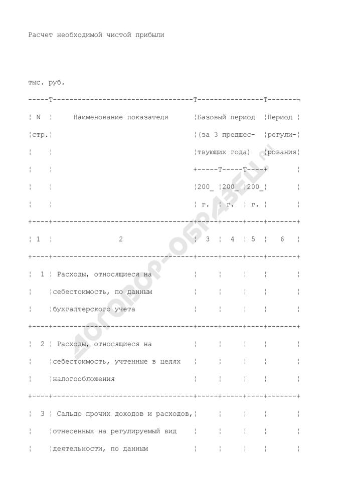 Материалы, представляемые для рассмотрения регулирующим органом вопросов об утверждении (пересмотре) розничных цен на сжиженный газ, реализуемый населению для бытовых нужд. расчет необходимой чистой прибыли (таблица 14). Страница 1