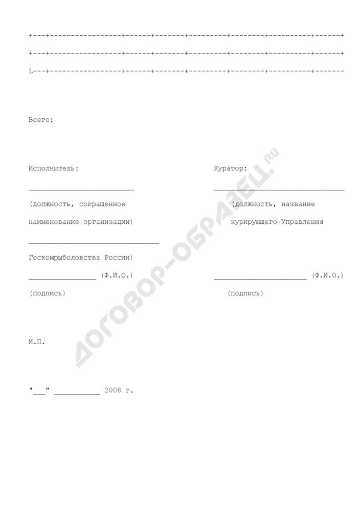 """Расчет затрат на командировки (приложение к протоколу согласования контрактной цены по государственному контракту на выполнение в 2008 году научно-исследовательских и опытно-конструкторских работ по направлению """"Проведение исследований в области экономики и управления рыбохозяйственным комплексом"""" для нужд госкомрыболовства России). Страница 2"""
