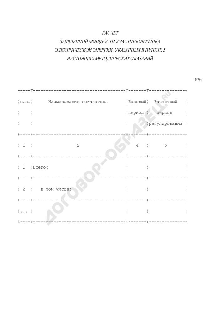 Расчет заявленной мощности участников рынка электрической энергии, указанных в пункте 5 настоящих методических указаний. Страница 1