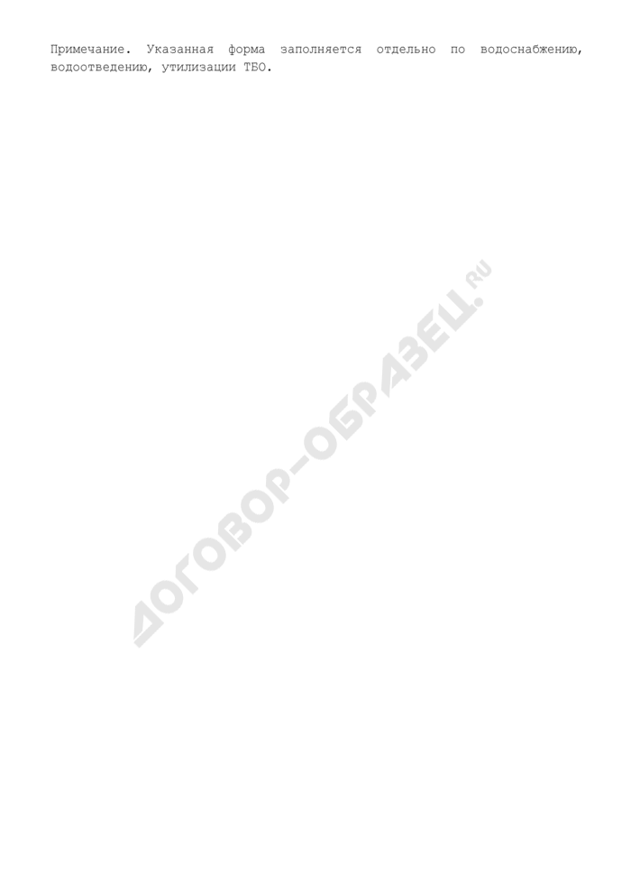 Расчет земельного налога в Воскресенском муниципальном районе Московской области. Страница 2