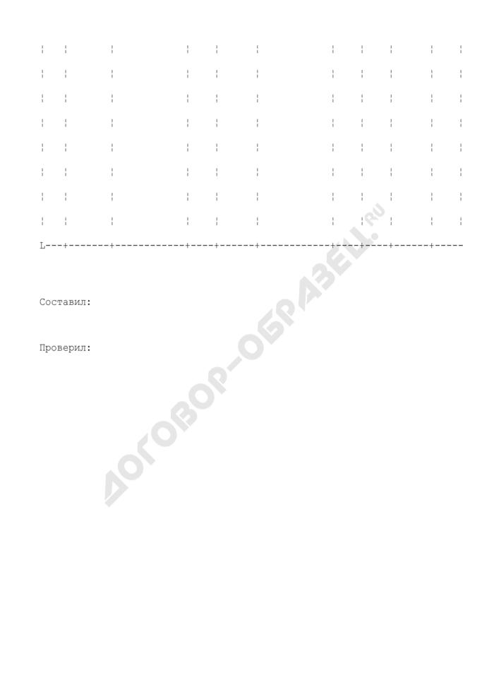 Расчет индивидуальной единичной расценки на пусконаладочные работы. Форма N 1. Страница 2