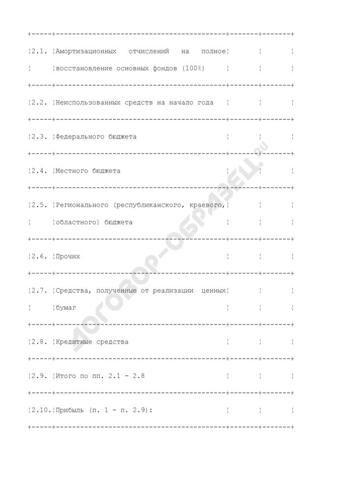Расчет источников финансирования капитальных вложений, связанных с производством тепловой и передачей электрической (тепловой) энергии (таблица N П1.20). Страница 2