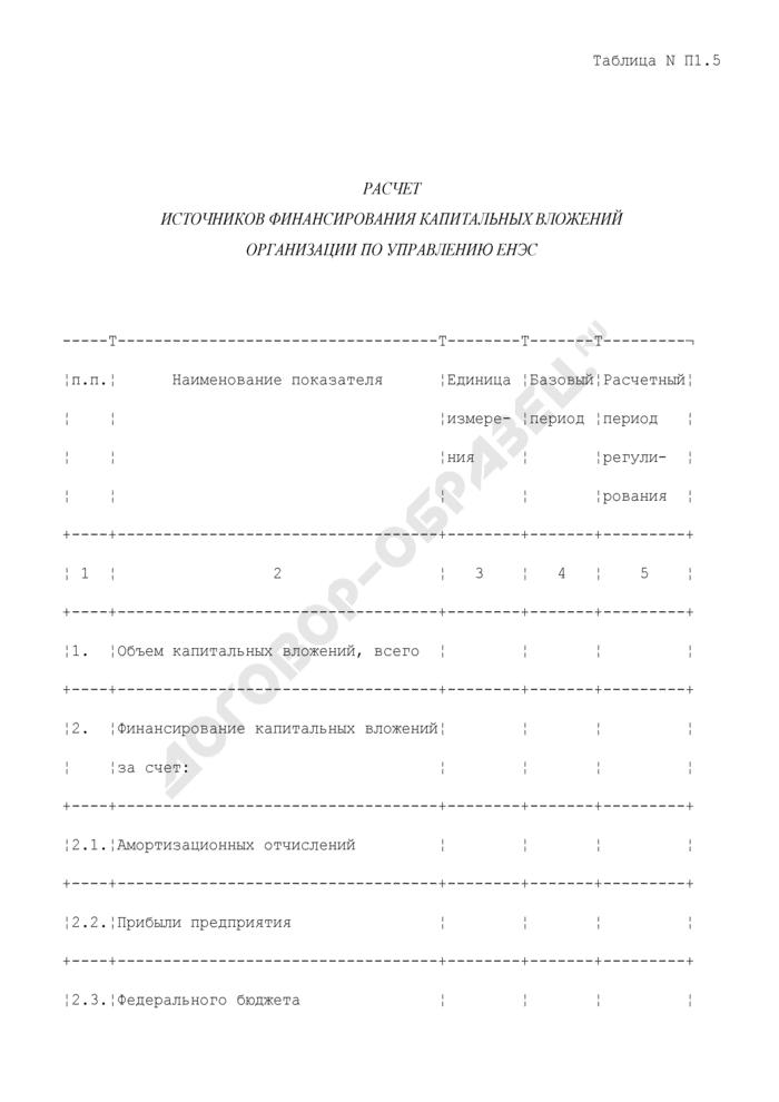Расчет источников финансирования капитальных вложений организации по управлению ЕНЭС. Страница 1