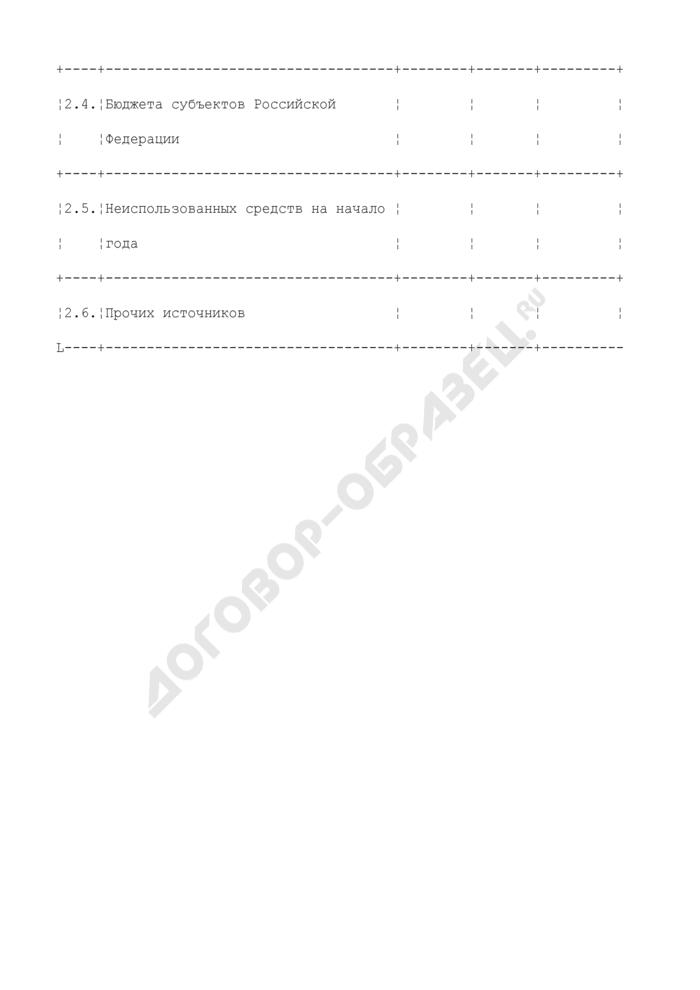 Расчет источников финансирования капитальных вложений организации по управлению ЕНЭС. Страница 2
