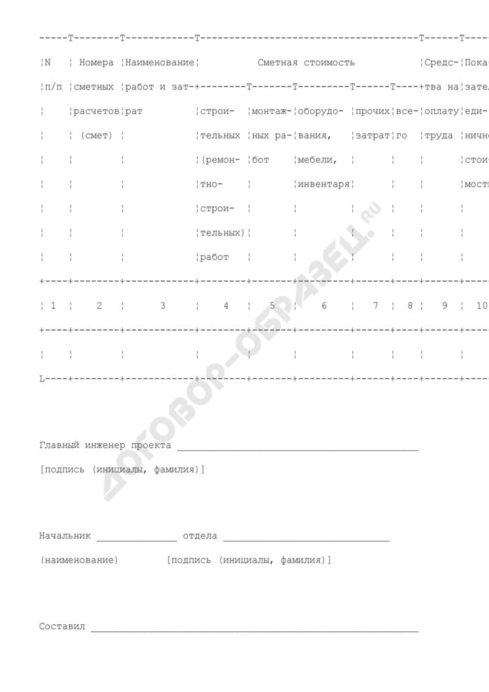 Объектный сметный расчет (объектная смета) строительства (капитального ремонта) (образец 3). Страница 2