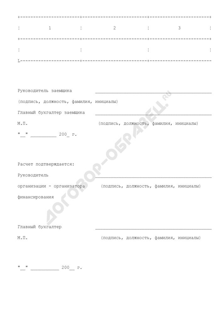 Расчет компенсации, предоставляемой в 2008 году за счет средств бюджета Шатурского муниципального района Московской области по оплате расходов, связанных с организацией финансирования. Страница 2