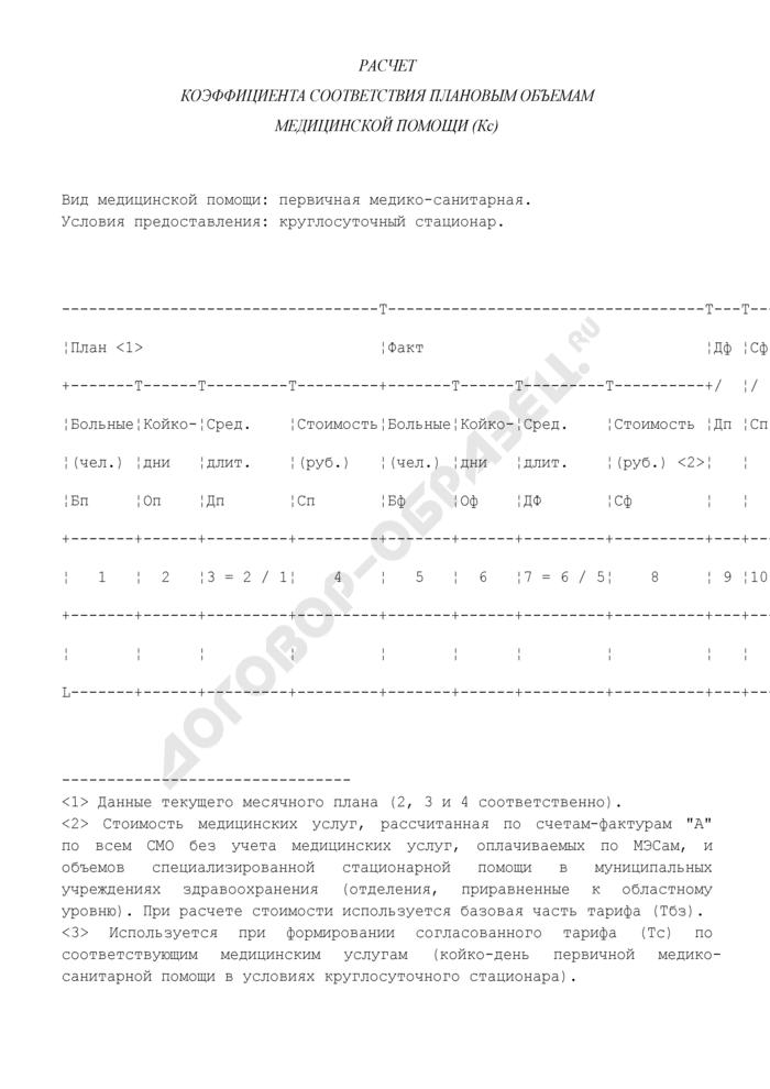 """Расчет коэффициента соответствия плановым объемам медицинской помощи (Кс) (приложение к счету-фактуре """"А"""" - за медицинские услуги, оказанные зарегистрированным застрахованным гражданам и жителям Московской области, не являющимся зарегистрированными застрахованными гражданами, на дату обращения в учреждение здравоохранения). Страница 1"""