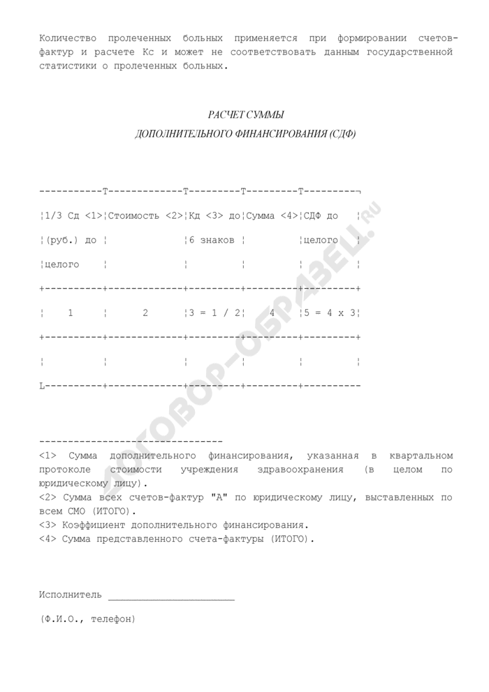"""Расчет коэффициента соответствия плановым объемам медицинской помощи (Кс) (приложение к счету-фактуре """"А"""" - за медицинские услуги, оказанные зарегистрированным застрахованным гражданам и жителям Московской области, не являющимся зарегистрированными застрахованными гражданами, на дату обращения в учреждение здравоохранения). Страница 2"""