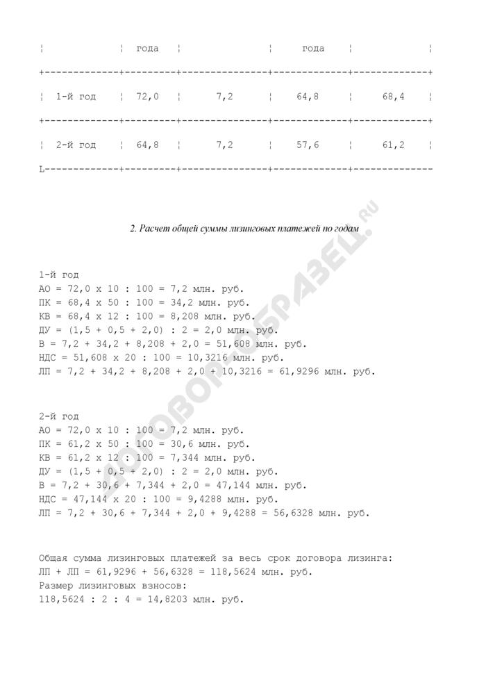 Расчет лизинговых платежей по договору оперативного лизинга (пример). Страница 2