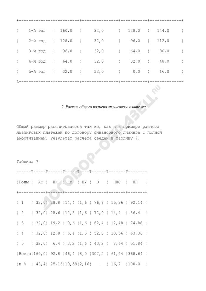 Расчет лизинговых платежей по договору финансового лизинга с уплатой аванса при заключении договора и применении механизма ускоренной амортизации (пример). Страница 2