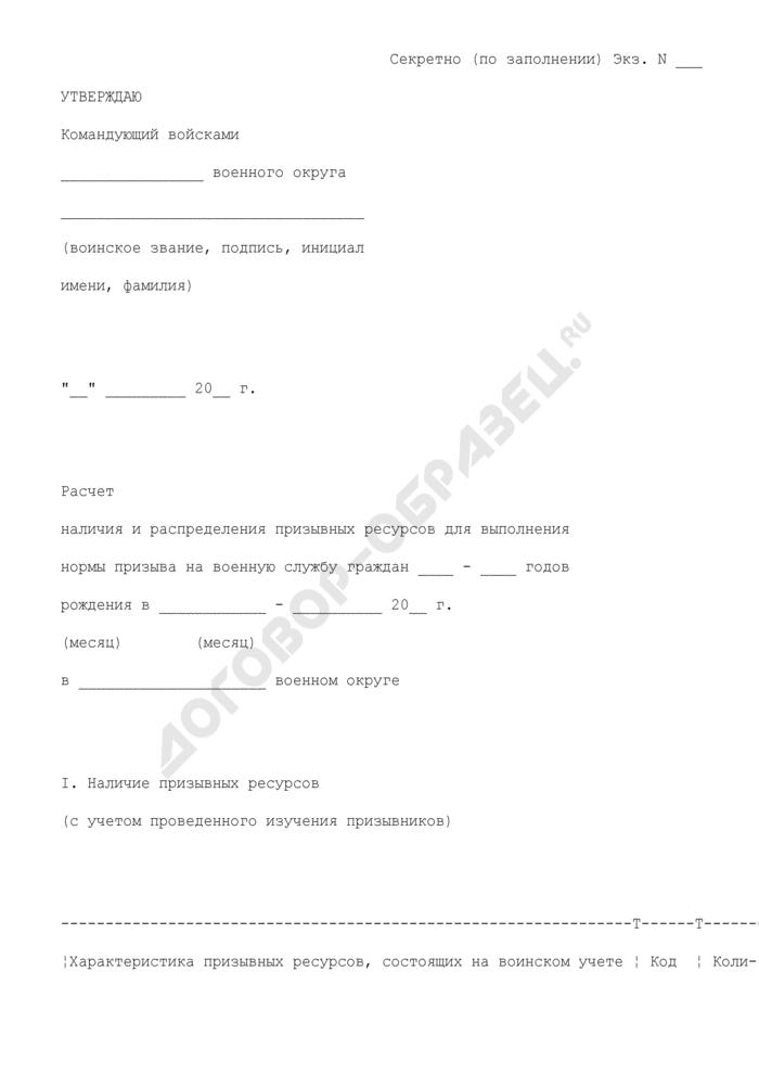 Расчет наличия и распределения призывных ресурсов для выполнения нормы призыва на военную службу граждан в военном округе. Страница 1