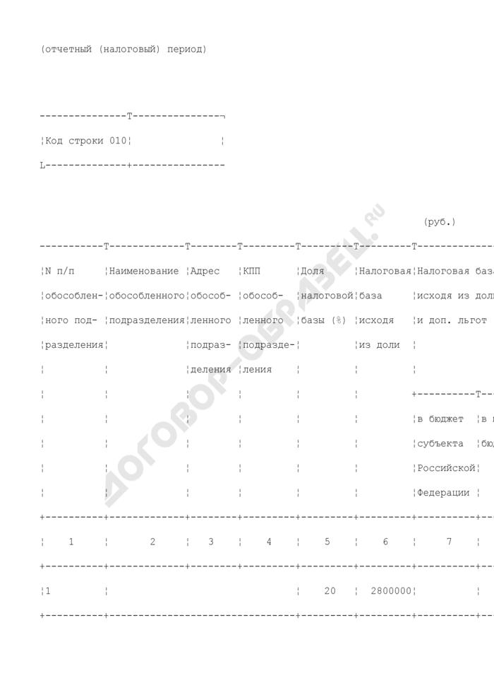 Расчет налога на прибыль организаций за 6 месяцев. Форма N 1151006. Расчет распределения авансовых платежей и налога на прибыль по обособленным подразделениям организаций за 6 месяцев (приложение N 5А к листу 02). Страница 2