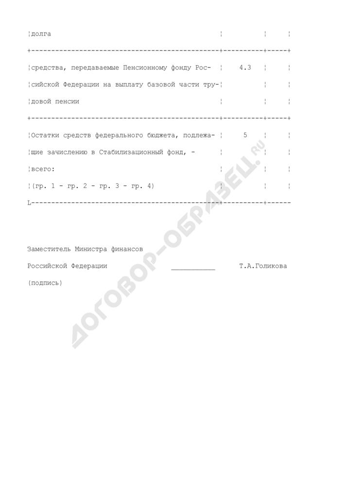 Предварительный расчет остатков средств федерального бюджета, подлежащих зачислению в стабилизационный фонд Российской Федерации. Страница 3