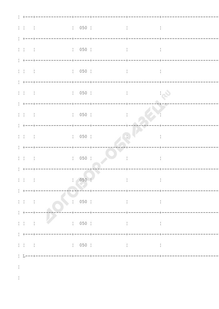 Расчет налоговой базы по виду подакцизного товара (на внутреннем рынке) (приложение к налоговой декларации по акцизам на подакцизные товары, за исключением табачных изделий). Страница 3