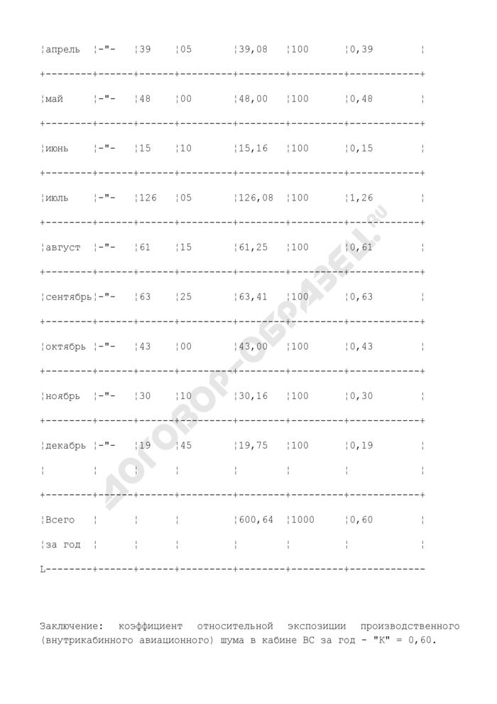 """Пример расчета показателя коэффициента относительной экспозиции производственного (внутрикабинного авиационного) шума в кабине ВС за анализируемый период летной работы - """"К. Страница 2"""