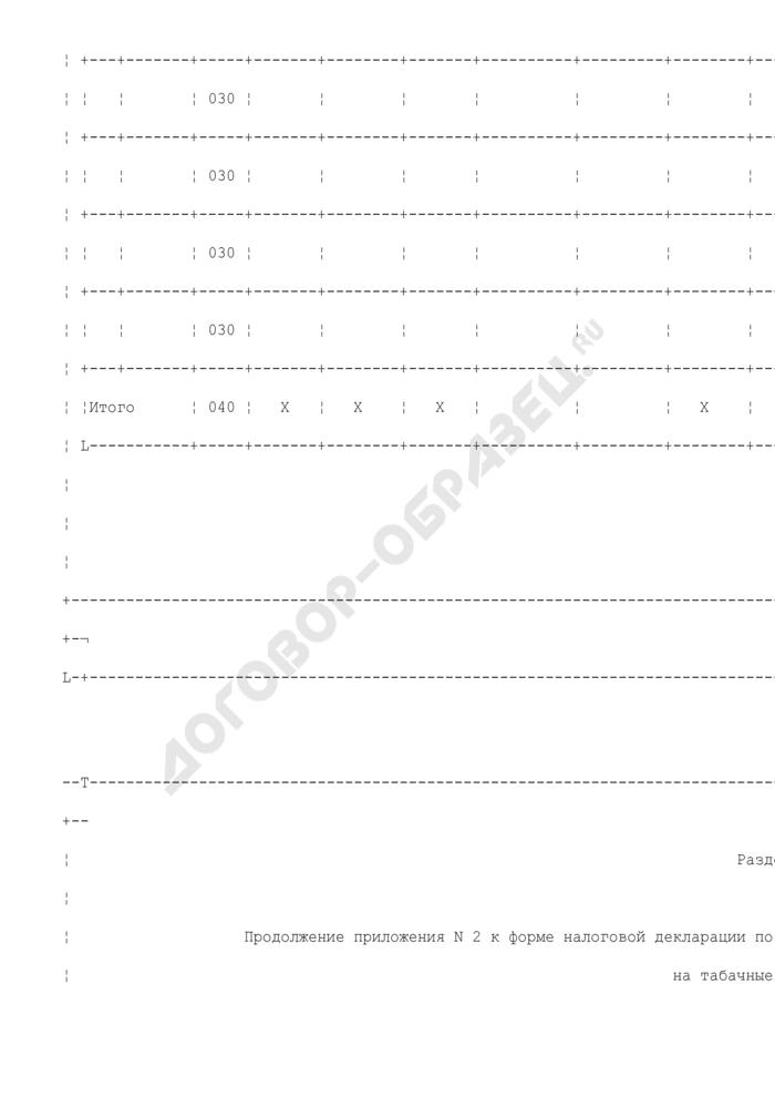 Расчет налоговой базы на сигареты с фильтром, сигареты без фильтра, папиросы (на внутреннем рынке) (приложение к налоговой декларации по акцизам на табачные изделия). Страница 3