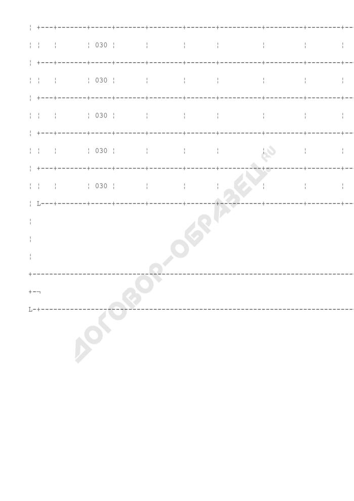 Расчет налоговой базы на сигареты с фильтром, сигареты без фильтра, папиросы по которым документально не подтверждено применение освобождения от налогообложения акцизами экспорта, за исключением экспорта в Республику Беларусь (приложение к налоговой декларации по акцизам на табачные изделия). Страница 3