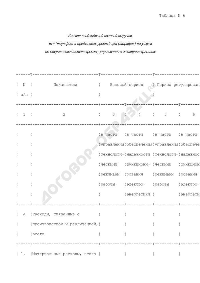 Расчет необходимой валовой выручки, цен (тарифов) и предельных уровней цен (тарифов) на услуги по оперативно-диспетчерскому управлению в электроэнергетике. Страница 1