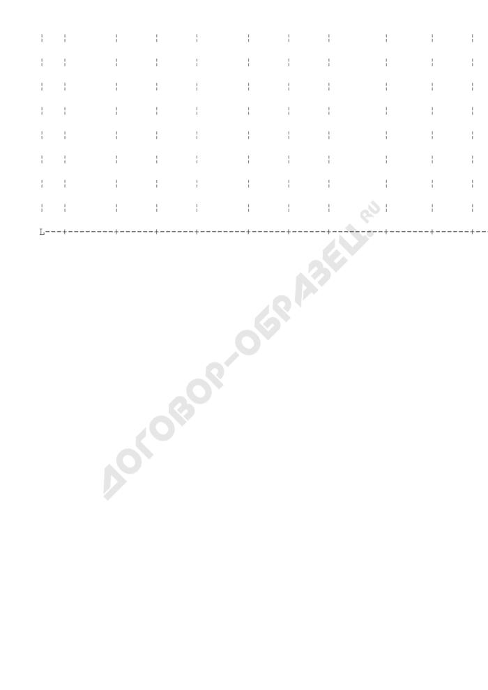 Расчет неустойки за недопоставку (просрочку поставки или невыборку) продукции (товара). Страница 2