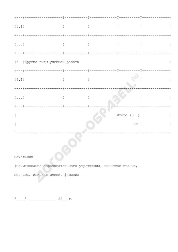 Расчет объема учебной работы преподавателей, необходимого для реализации квалификационных требований на потоке подготовки в образовательном учреждении ФСБ России. Страница 3