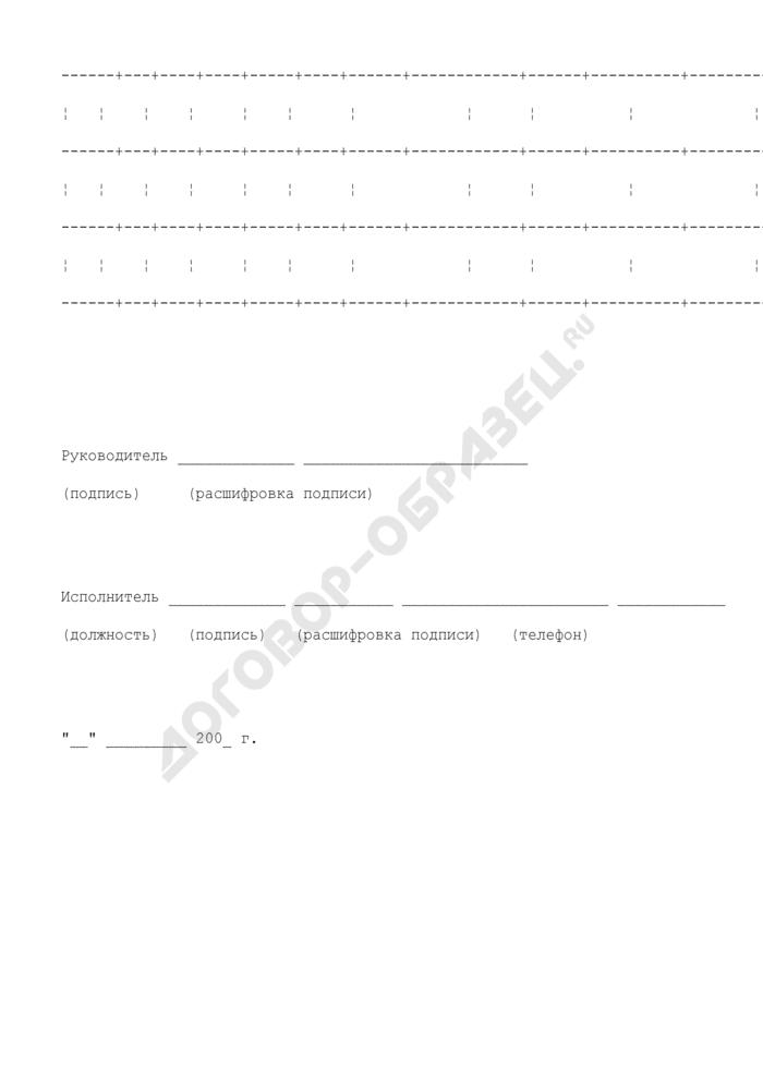 Расчет объемов (изменений объемов) бюджетных ассигнований на исполнение действующих расходных обязательств методом индексации. Страница 3