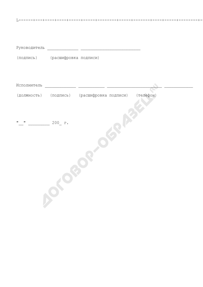 Расчет объемов бюджетных ассигнований на исполнение принимаемых расходных обязательств нормативным методом. Страница 3